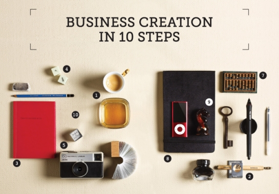 Dan_alexander_Business_Creation
